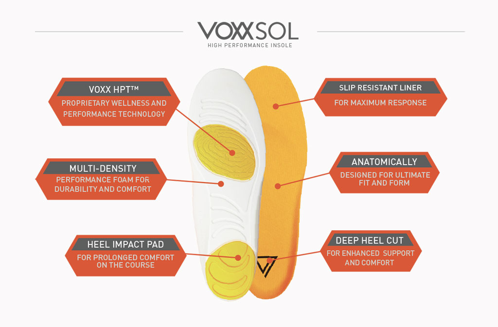 Read about our Voxx products