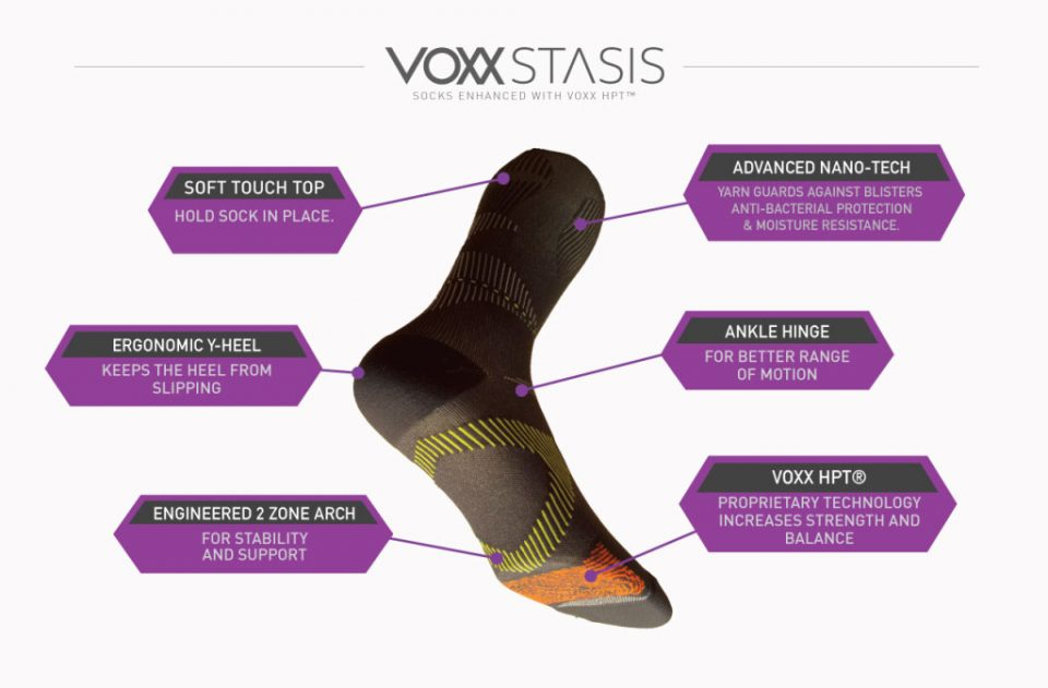 Voxx Stasis Products